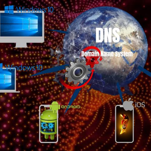 En Hızlı DNS Adresleri | 2020 Güncel DNS Ayarları