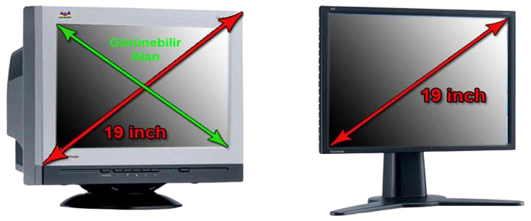CRT ve LCD Bilgisayarların ekran boyutları